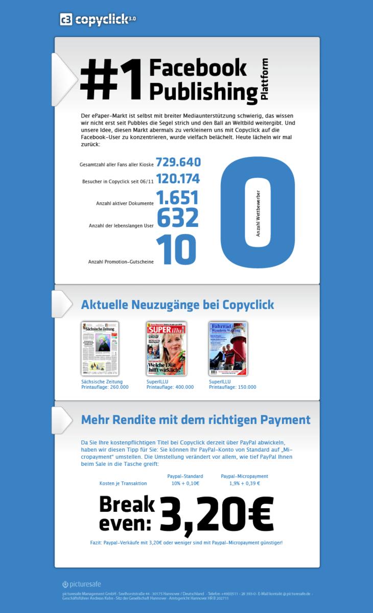Newsletter-Design und -Redaktion Copyclick