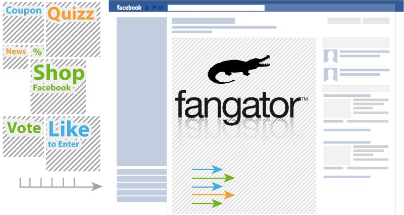 FanGator - maßgeschneiderte, professionelle Fangates auf Facebook