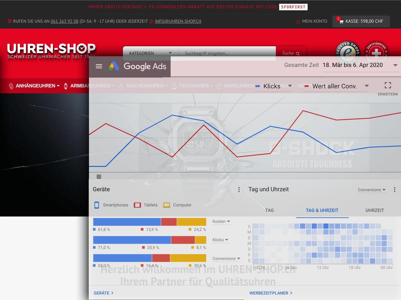 All In: Online. Adwords-Optimierung eines Online-Shops.