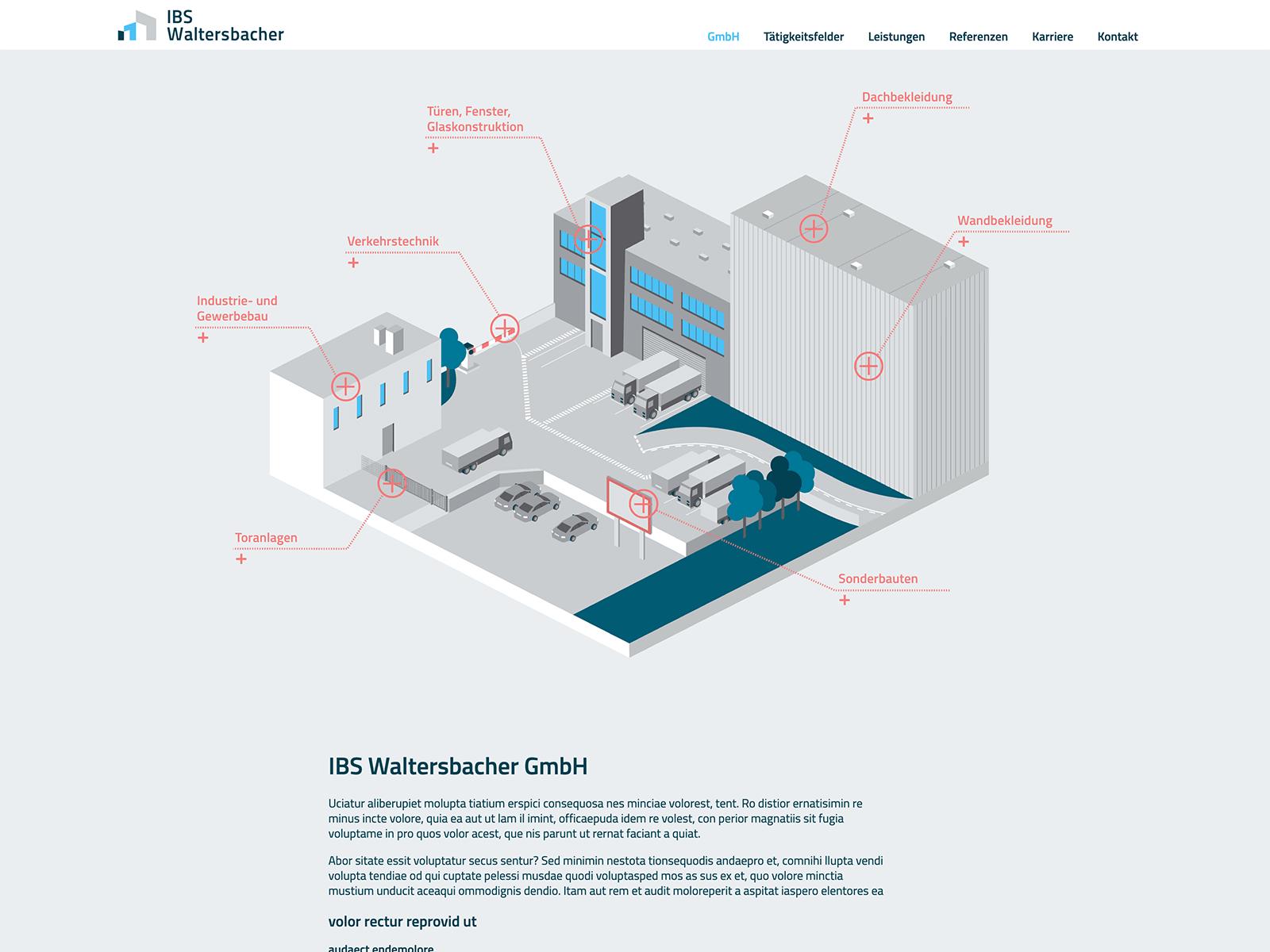 Wordpress-Entwicklung IBS Waltersbacher